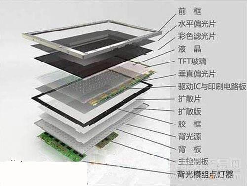 供应欧迪明科技实用的PS光扩散板,扩散板价格