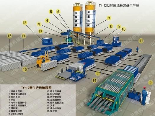 山东超值的ty-12型生产线供应_热销ty12型生产线制作