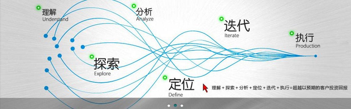 邯郸网络公司就找伟创网络技术公司:如何选择邯郸网络公司
