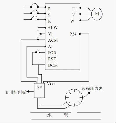 恒压供水自动化控制系统