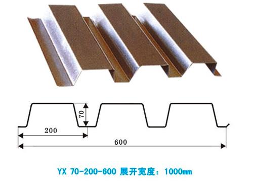 三明镀锌板加工,盛兴钢材商行提供泉州地区有品质的镀锌钢板