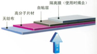 防水卷材价格/高分子复合自粘防水卷材