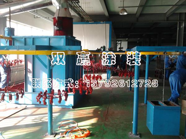 静电涂装设备厂家
