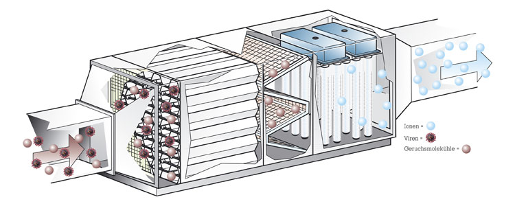 福建废气净化设备,闽创环保高质量的废气净化设备出售