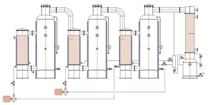 【温州】多效废水蒸发器