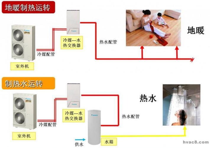 云南风幕机价格如何 供应高品质空调