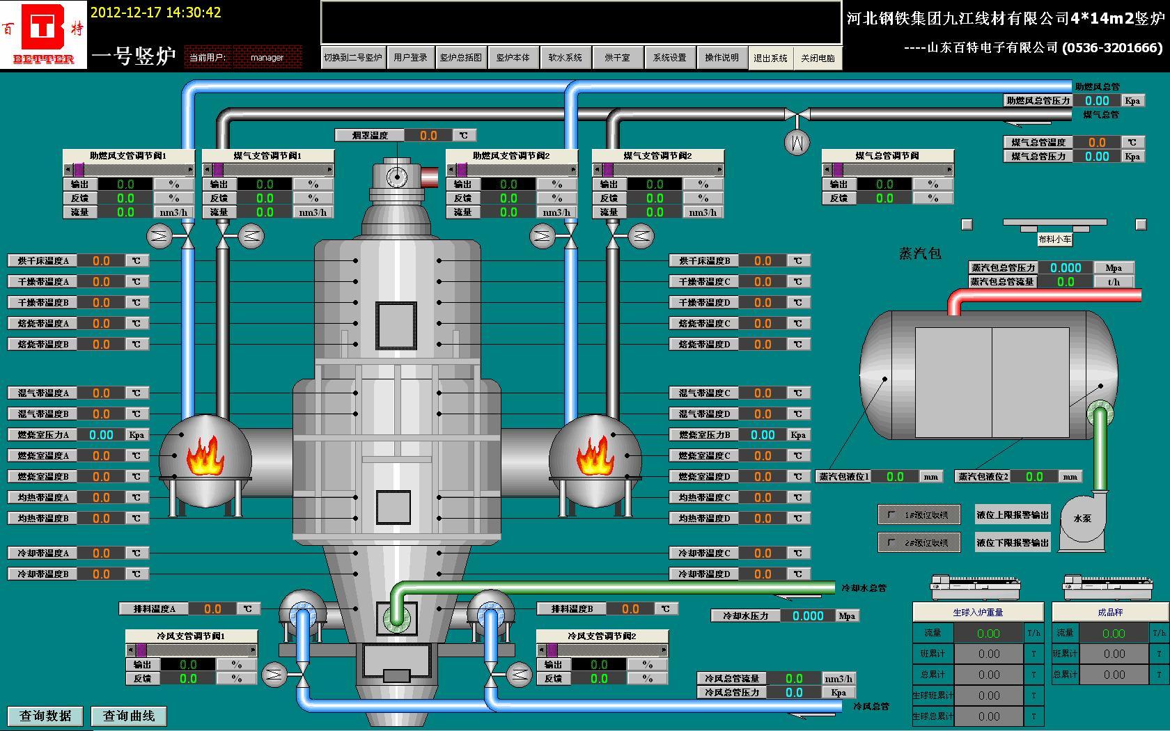 竖炉本体自动化系统