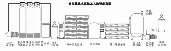 lds系列多效蒸馏水机-258.com企业服务平台