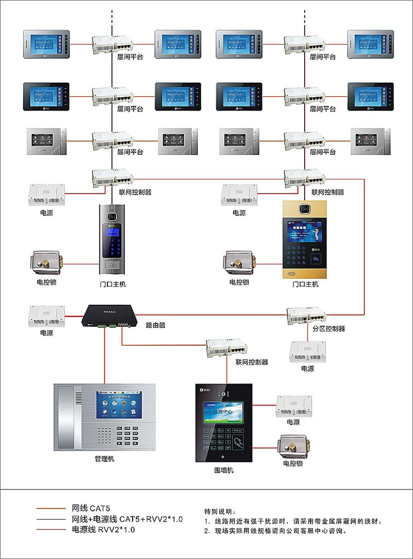 广东星光楼宇T5智能可视对讲系统
