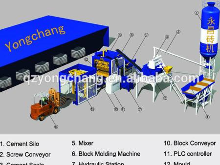 专业定制新型环保砖机 成本低利润高