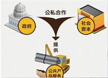 云南可信赖的PPP项目咨询公司是哪家