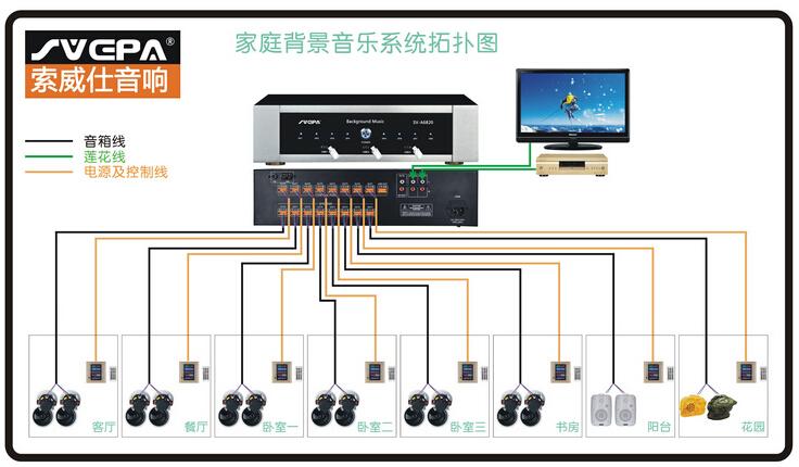 辽宁家庭别墅中央背景音乐系统供应-沈阳南京物联品牌
