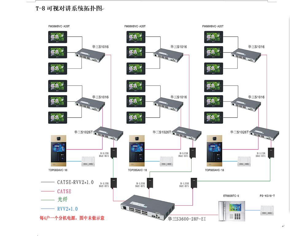广东星光楼宇 t-8可视对讲系统