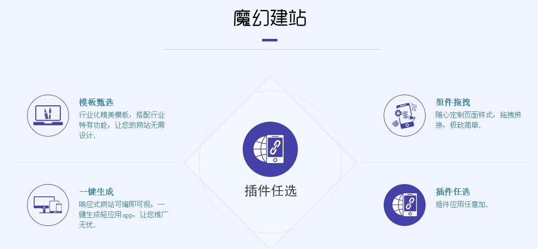 【荐】网站建站讯息_网站建站价格