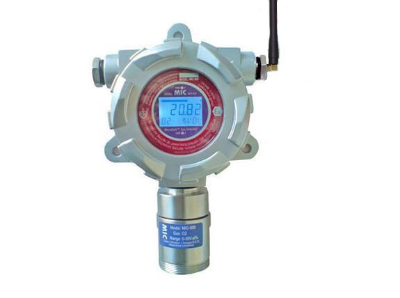 无线传输工业氧气检测仪