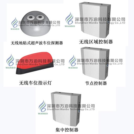 机械停车场车位引导/车位引导/智能停车场【深圳万泊】