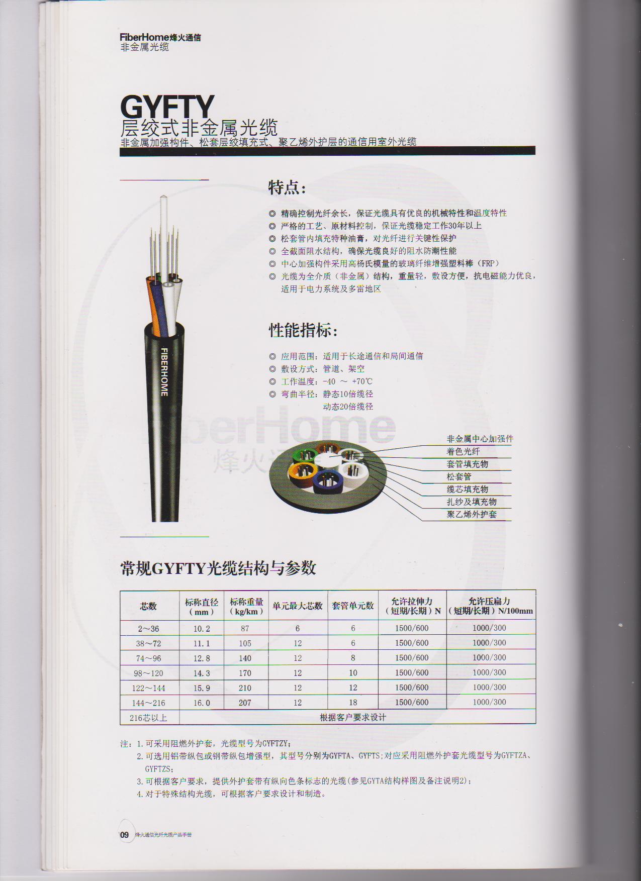 西安非金属光缆厂家-4芯8芯12芯24芯光缆供应