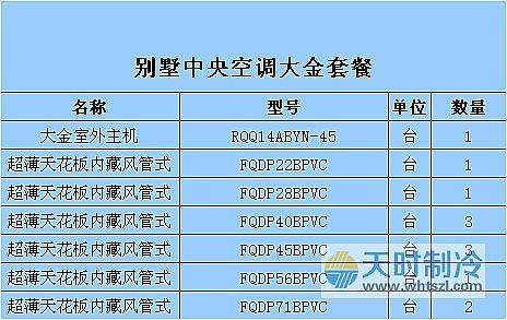 武汉大金中央空调别墅套餐|套餐方案-武汉市天时制冷工程PK10计划