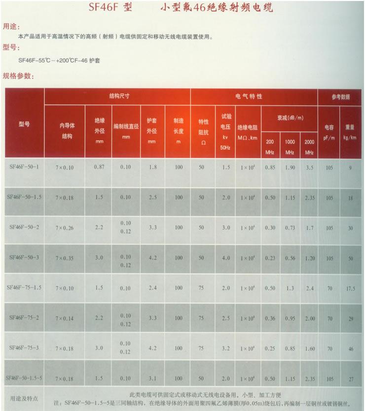 密云小型氟46绝缘射频电缆|泰州绝缘射频电缆厂家直销