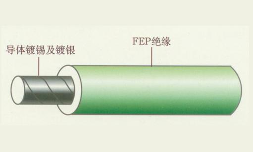 品质镀锡镀银铜芯氟塑料FEP绝缘耐高温电缆供应批发|af-200供货商