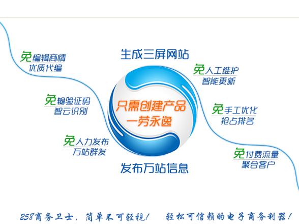 网络推广当然选星海网络科技——铁岭网络推广工公司