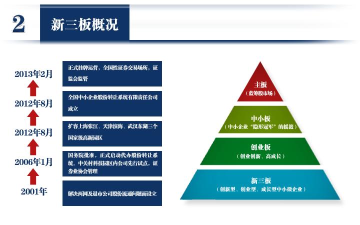 立项报告银行贷款申请报告公司推荐_云南立项报告