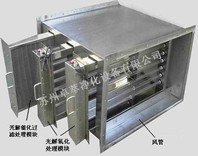 苏州品牌好的废气净化设备价格_北京UV光解废气净化设备