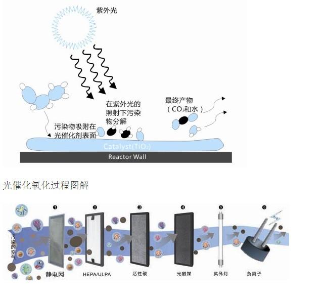 哪里能买到好用的除臭设备_工厂除臭设备装置