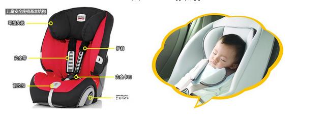 儿童安全座椅3C认证代理公司  郑州方圆3C认证