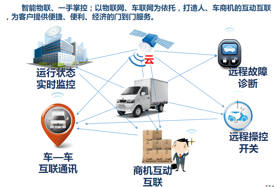 深圳专业的东风小康EK05A纯电动货车供应商,货车出租专卖店