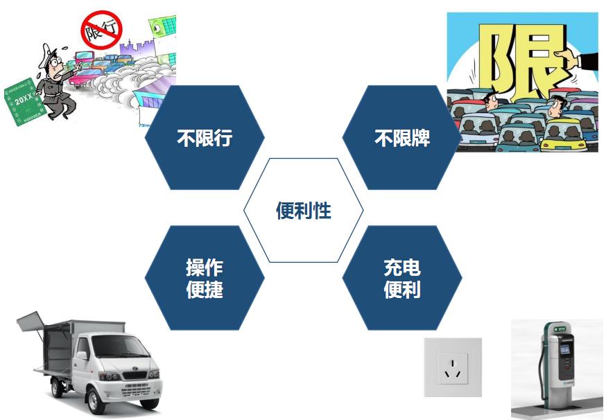 优惠的新能源汽车-买价格公道的东风小康电动货车当然是到一微新能源汽车销售了