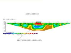 兰州专业的地质工程检测设备批售 定西工程地质